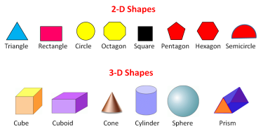 2Dand3Dshapes